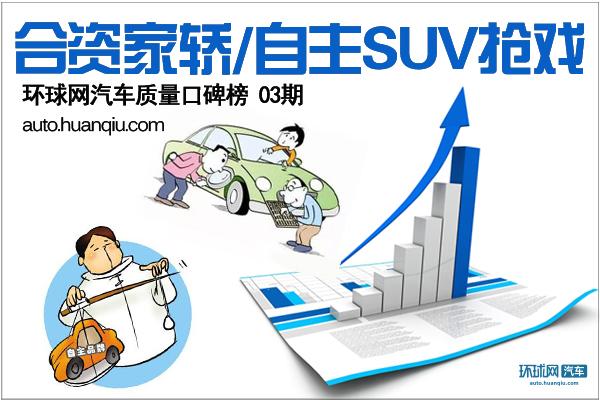 环球网汽车质量口碑榜03期:合资家轿/自主SUV抢戏