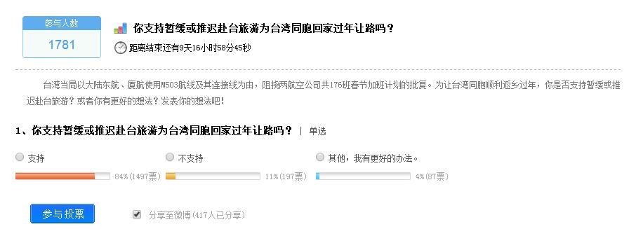 重庆时时彩经典版APP:台当局卡航班致台胞无法回家_大陆网友:我们让机票