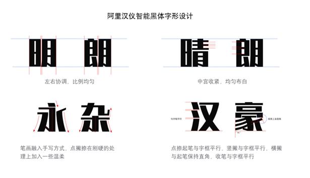 阿里人工智能新物种再进化:能像人类一样设计字体