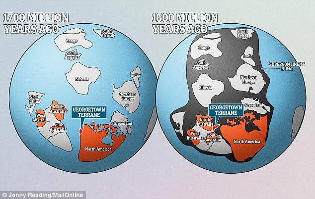 想不到吧?澳大利亚在16亿年前竟和加拿大相连