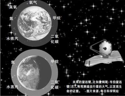 """搜寻外星生命新配方""""出炉"""""""
