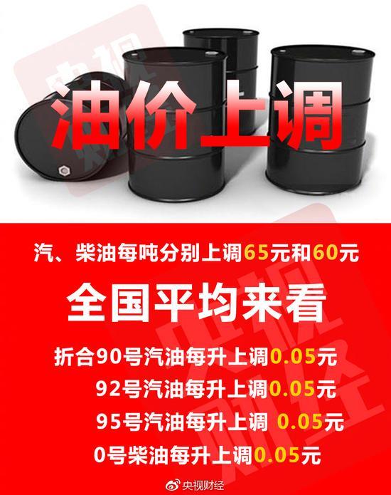 油价二连涨每升又贵5分钱 多地92号汽油重回7元时代