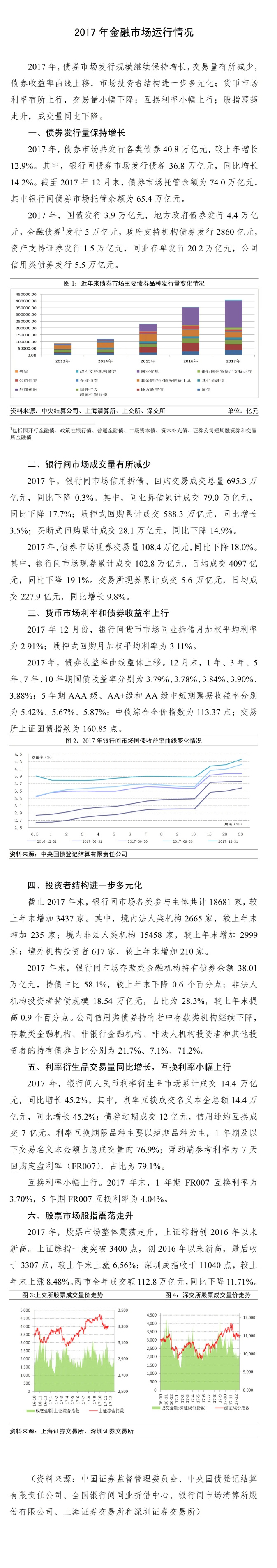 去年股指震荡走升 沪深两市全年成交额同比降11.71%