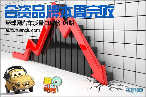 环球网汽车质量口碑榜04期:合资品牌沦陷