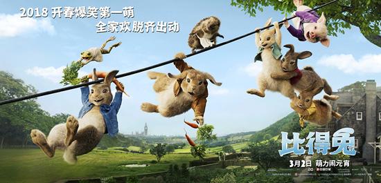 《比得兔》全新物料来袭 玩儿的就是心跳