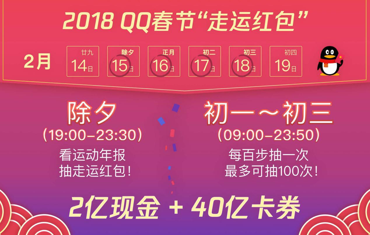 QQ红包新玩法:春节期间每走百步可开一次红包