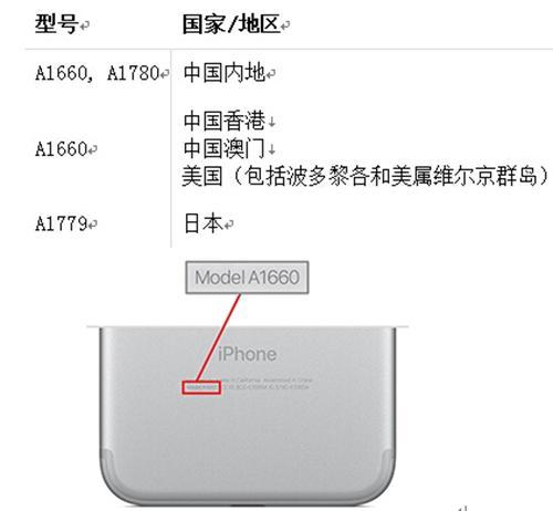 符合苹果这个计划条件的三个型号。苹果官网截图