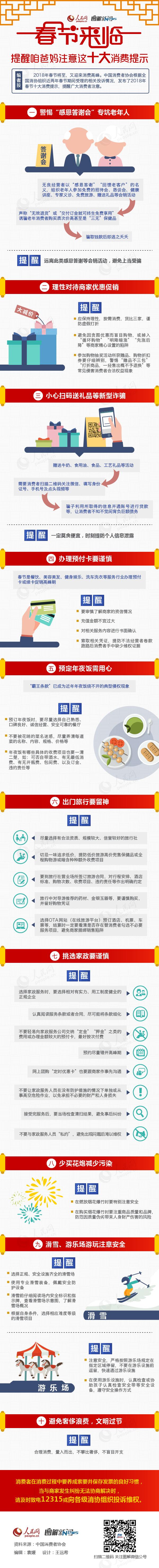 澳门新金沙国际:图解:春节来临,提醒咱爸妈注意这十大消费提示!