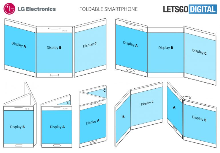 LG折叠智能手机专利曝光 三个屏幕增强实用性