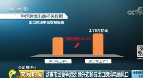资本追逐的新风口:上市公司抢着收购它 有企业利润一年暴增500% !