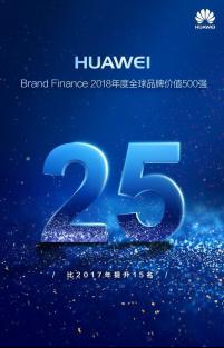 华为位列Brand Finance全球品牌价值榜第25