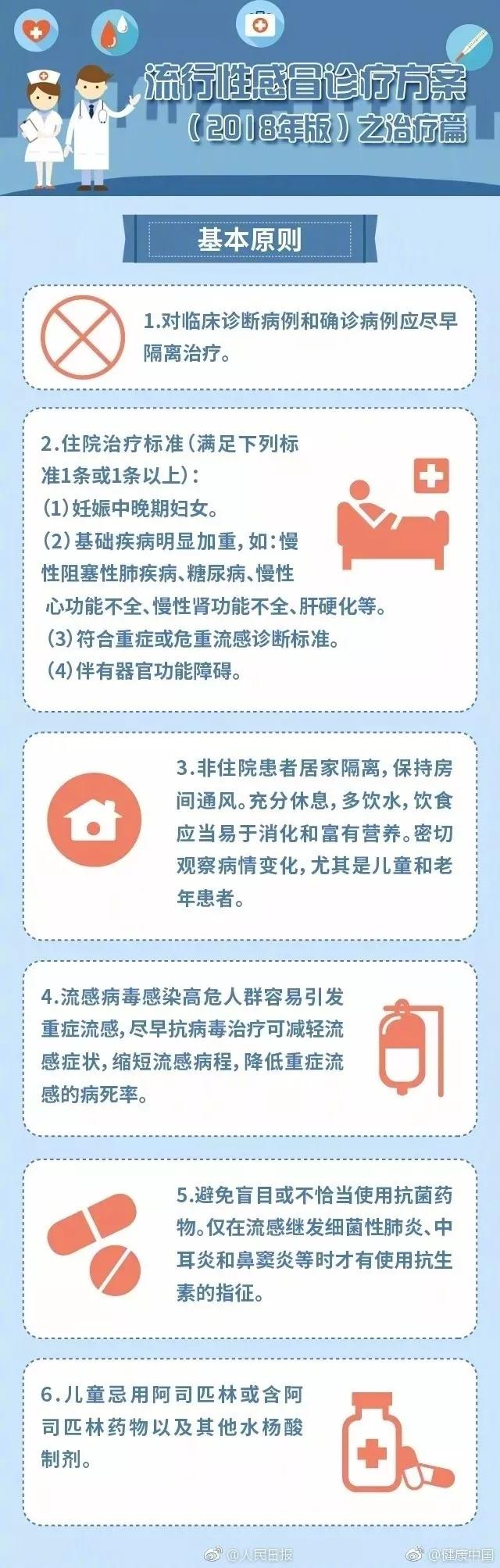 老人患流感29天后去世刷屏:流感为什么会致命?宁波理工图书馆