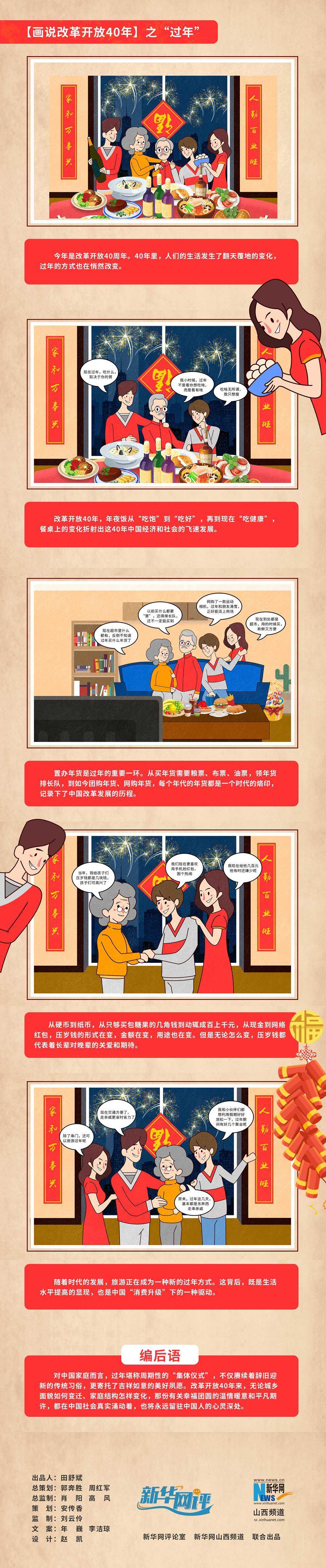 """【画说40年】过年的""""变""""与""""不变"""""""