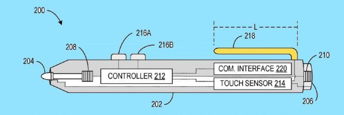 微软Surface Pen最新专利公布 触控滚动新设计