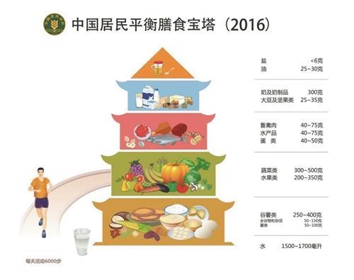 """六机构发布春节食品消费建议 如何避免""""每逢佳节胖三斤"""""""