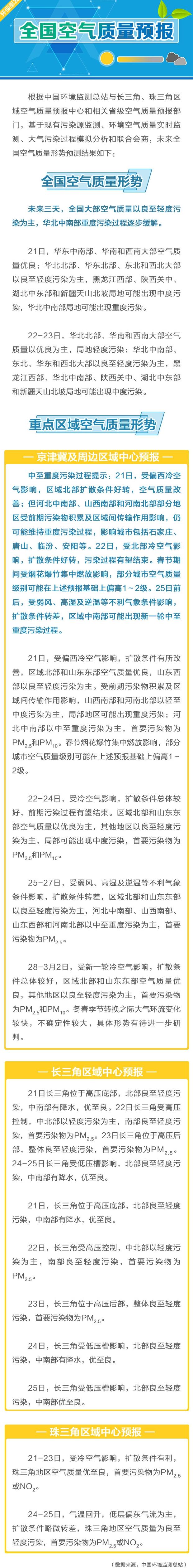 环保部:未来3天华北中南部重度污染过程逐步缓解