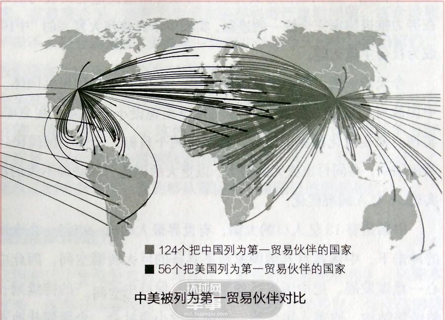 中国一个大招让美国力量如纸老虎般脆弱不堪
