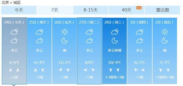 澳门金沙网上娱乐网址:北京已连续124天无有效降水_今天降温9℃明天回暖
