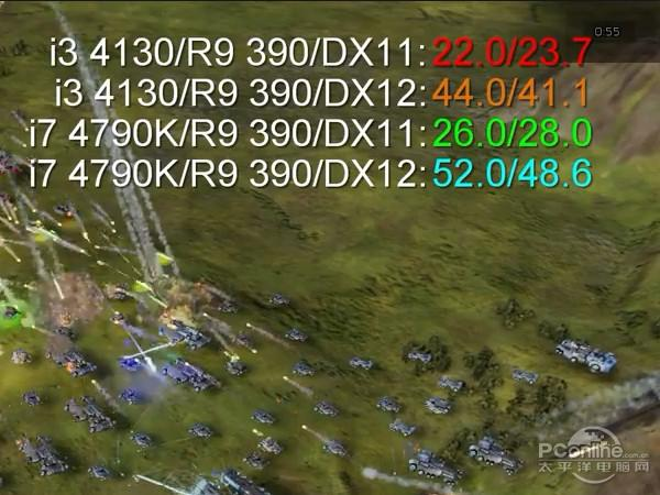 吹了三年的DX12也没几款新游戏