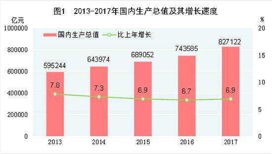 国民经济总量与国内生产总值_国内生产总值(2)
