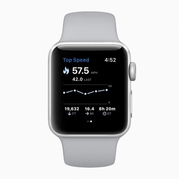 Apple Watch Series 3获小幅更新 提供更丰富信息