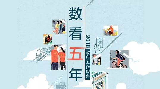 这就是中国五年的成就!用数字说话!