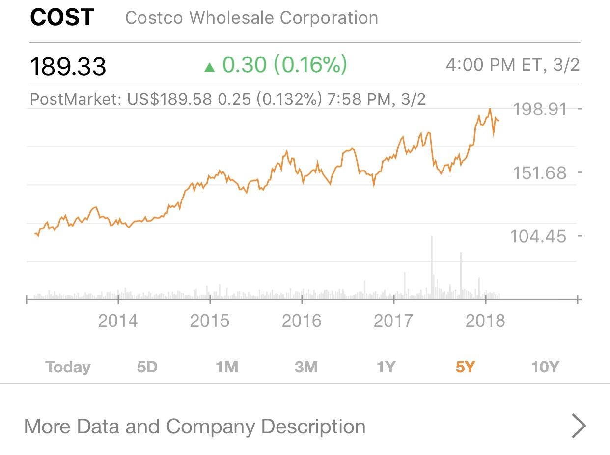 Costco筹备中国线下首店 将全面借鉴天猫新零售方案