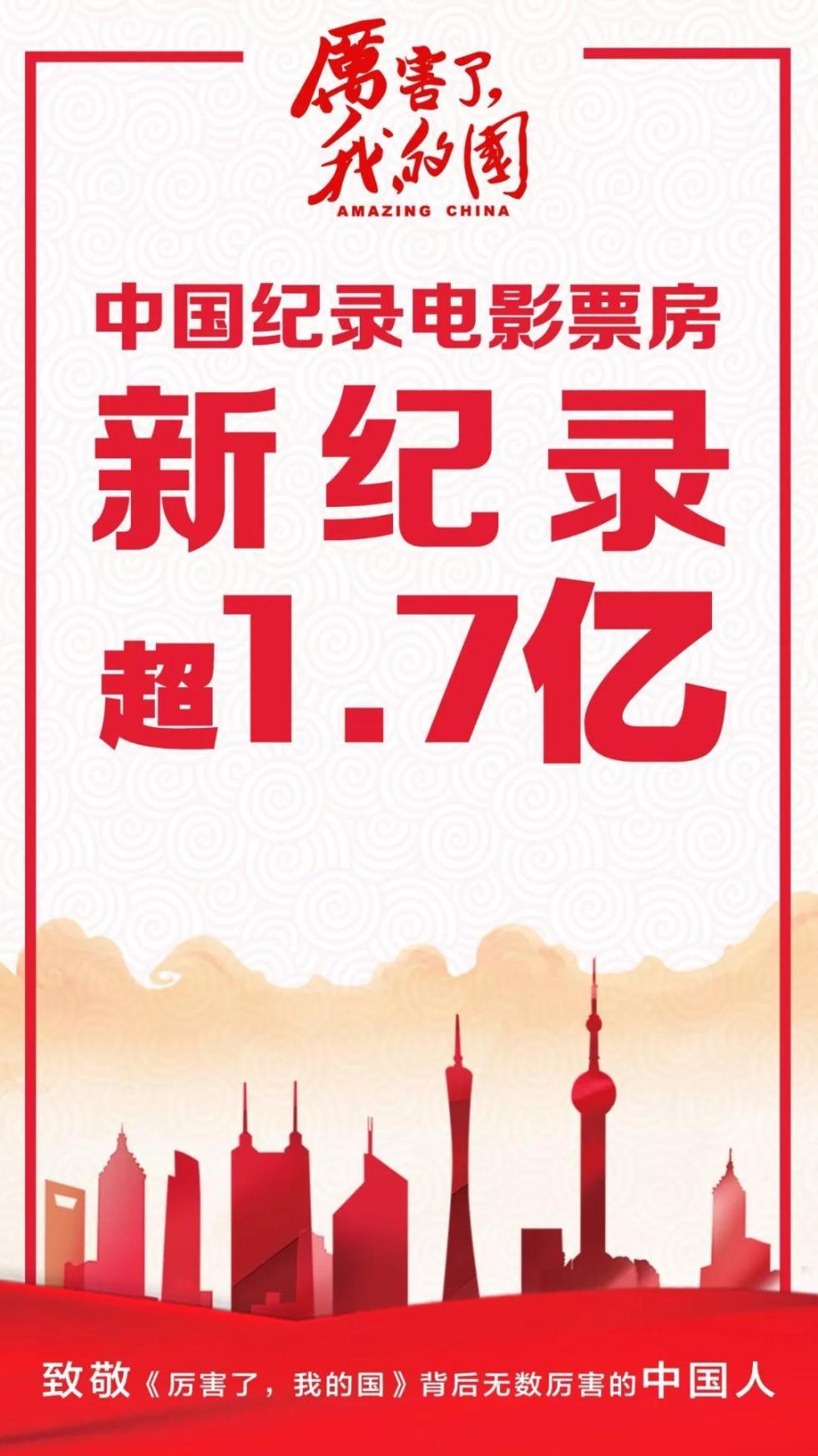 超1.7亿元!这部电影刷新了中国纪录电影票房的新纪录