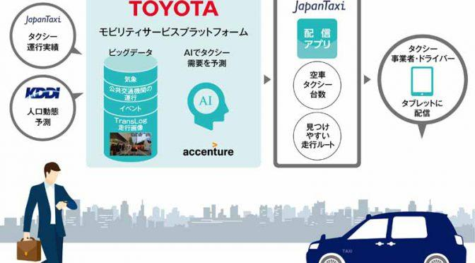 toyota-motor-corporation-and-4-other-companies-to-introduce-a-vehicle-allocation-support-system-predicting-taxi-demand-at-ai20180309-1-672x372.jpg