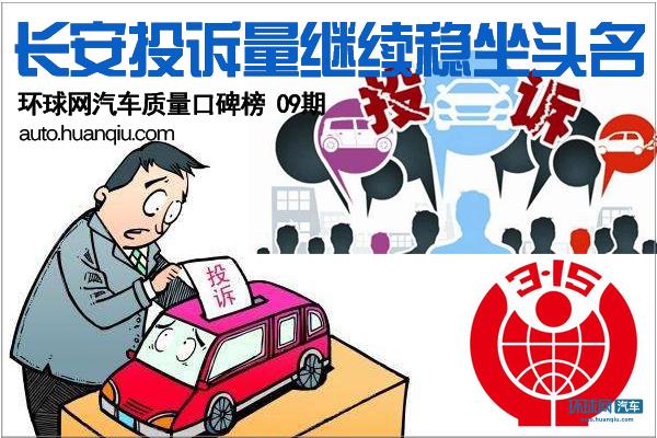 环球网汽车质量口碑榜09期:长安投诉量持续走高