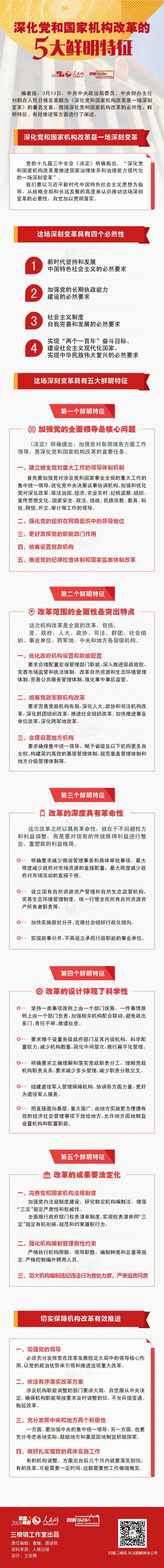 图解:深化党和国家机构改革的5大鲜明特征