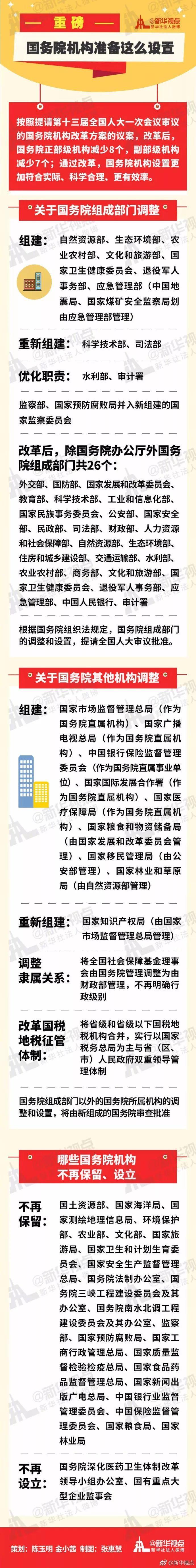 正部级机构减少8个,副部级机构减少7个!国务院机构准备这么设置