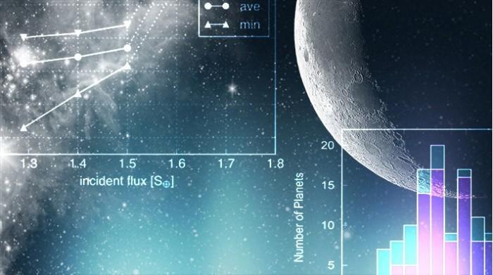 发现太阳系附近15颗新行星 一颗可能含有液态水