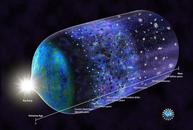 超长波天空的神秘面纱:探索黑暗时代和宇宙黎明