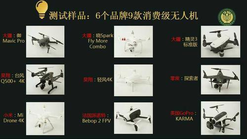 六国发起消费级无人机比试!深圳包揽测评排行榜前三名
