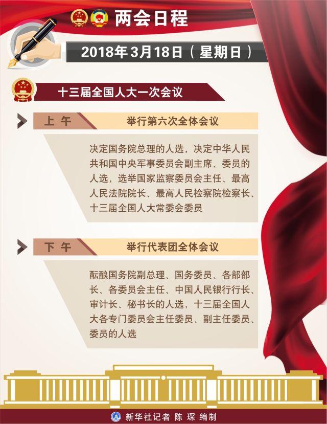 """3月18日:决定国务院总理人选 选举国家监委、""""两高""""负责人"""