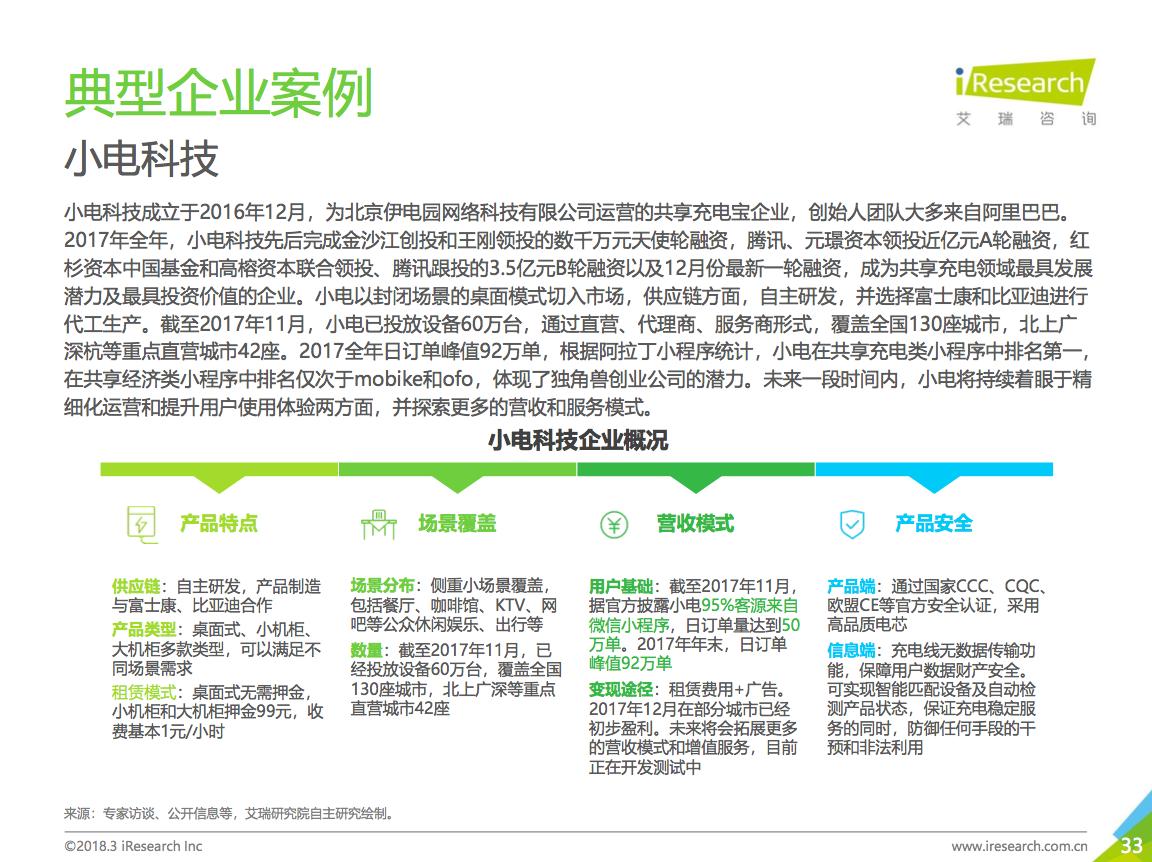艾瑞发布首份共享充电报告:小电成行业最具投资价值公司
