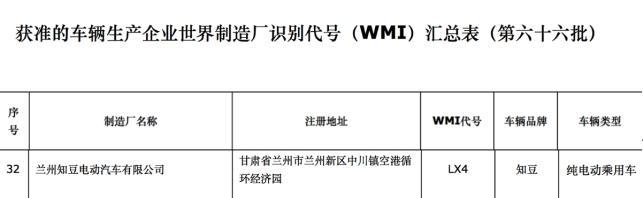 知豆获世界制造厂识别代号 发展之路进入新篇章