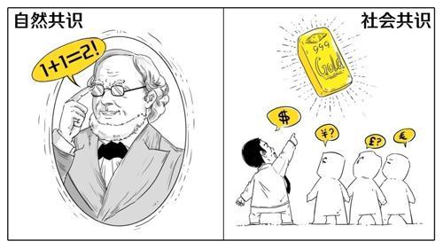 """张向宁区块链静夜思系列一:比特币是不是""""数字黄金"""""""