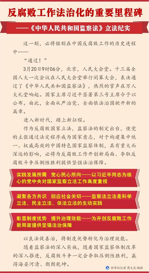 反腐败工作法治化的重要里程碑——《中华人民共和国监察法》立法纪实