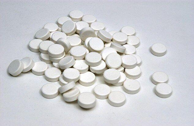 是药是毒?研究发现长期服用抗生素会增加女性死亡几率