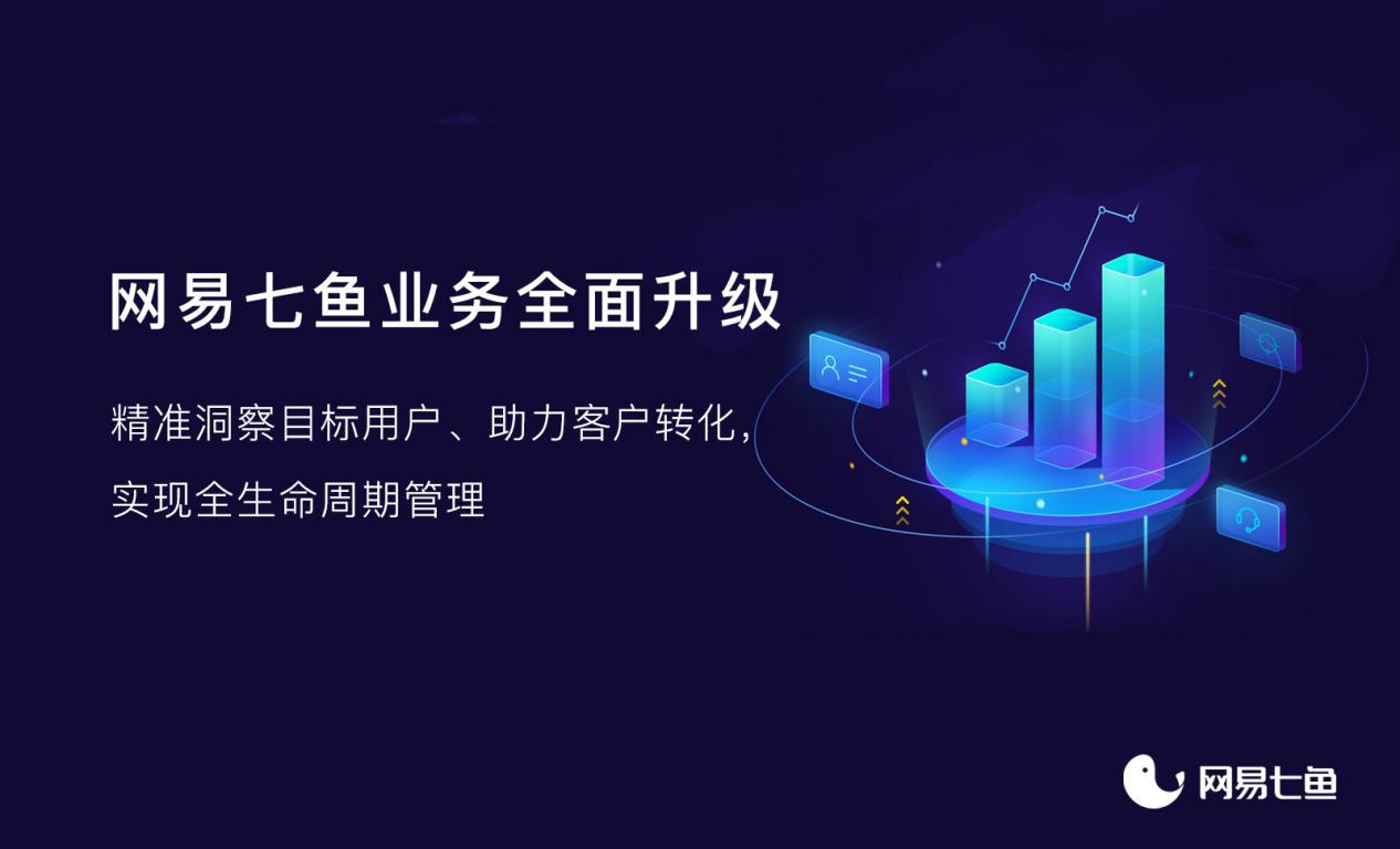 智能化客服破界发展 网易七鱼全新升级直击服务营销
