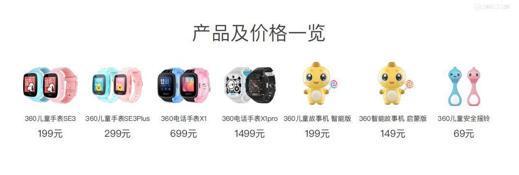 360推多款新品 布局儿童智能硬件市场