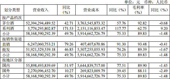 贵州茅台业绩报喜股价重挫 4年涨9倍白马股到收割季?