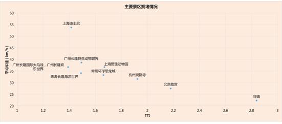 飞猪滴滴发布2018春游出行报告 北京人春游全国跑