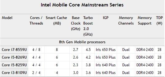 Intel独显将瞄准游戏:首发MCM封装