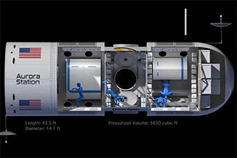 未来游客可在太空旅店体验失重感 费用950万美元