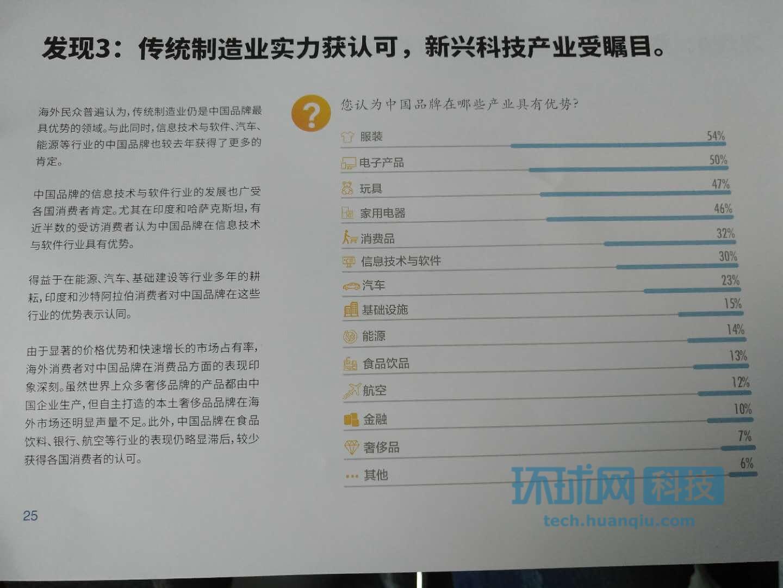 中国品牌海外传播报告:打造全球品牌的诀窍是什么