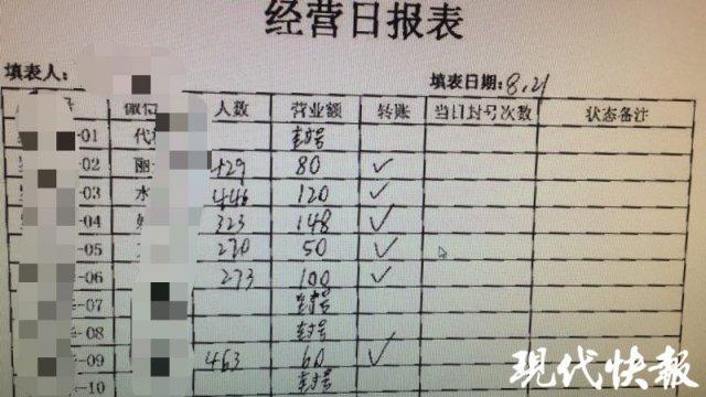 """男子网售黄色视频日均入2万 用""""经营日报表""""记账"""