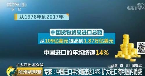 """中国""""扩大进口""""有大动作 哪些进口商品要便宜了?"""